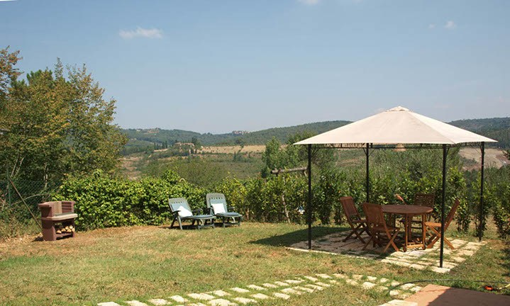 Impruneta Italy  City new picture : Country house in Impruneta, Italy with 1 bedroom | 116069