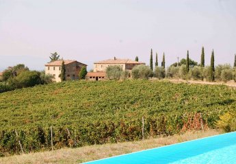 0 bedroom Apartment for rent in Castellina in Chianti