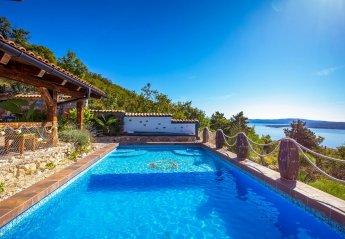 2 bedroom Villa for rent in Dramalj