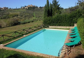 0 bedroom House for rent in Barberino Val d'Elsa