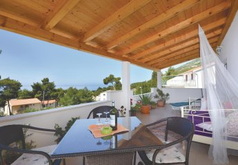 2 bedroom Apartment for rent in Ivan Dolac