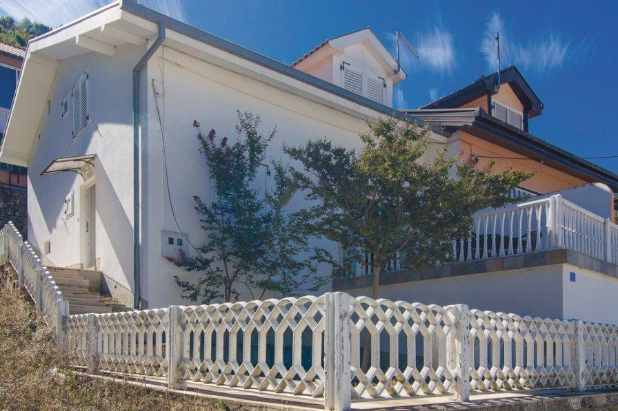 Villa in Croatia, Blace