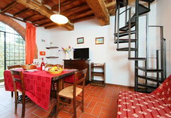 1 bedroom House for rent in Monte San Savino