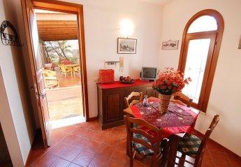 2 bedroom House for rent in Menfi