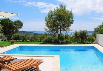 0 bedroom Villa for rent in Seget Donji