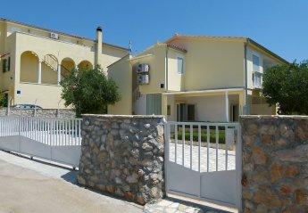 0 bedroom Villa for rent in Tribunj