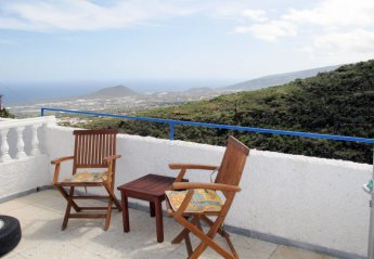 1 bedroom Apartment for rent in Candelaria