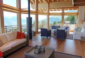 0 bedroom Villa for rent in Nendaz