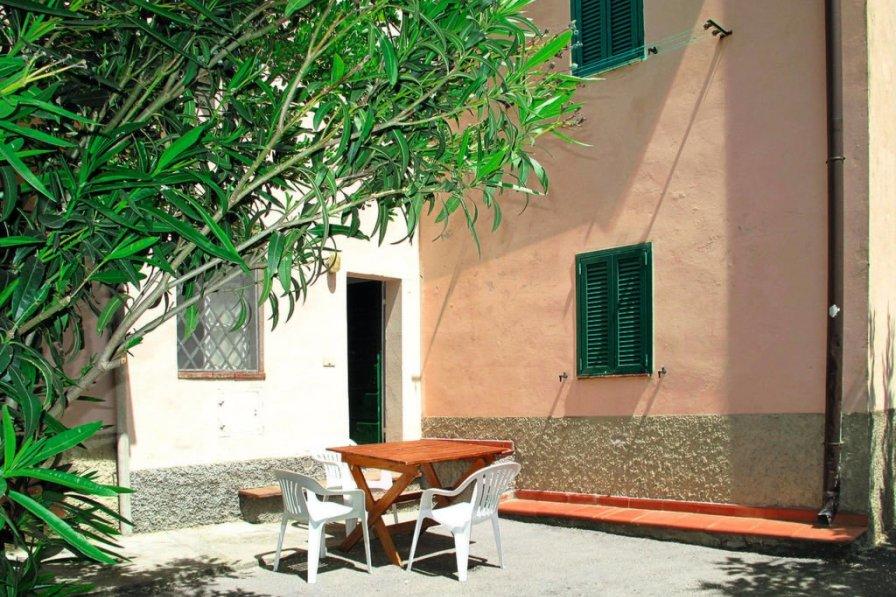 Villa in Italy, Polveraia