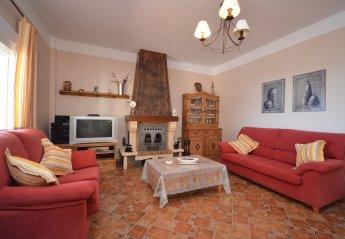 0 bedroom House for rent in Torrox