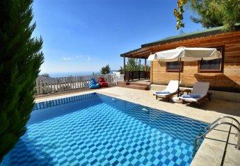 1 bedroom Villa for rent in Islamlar