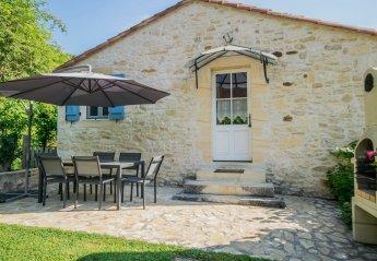 2 bedroom Villa for rent in Cahors