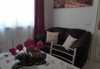 2 bedroom House for rent in Palermo